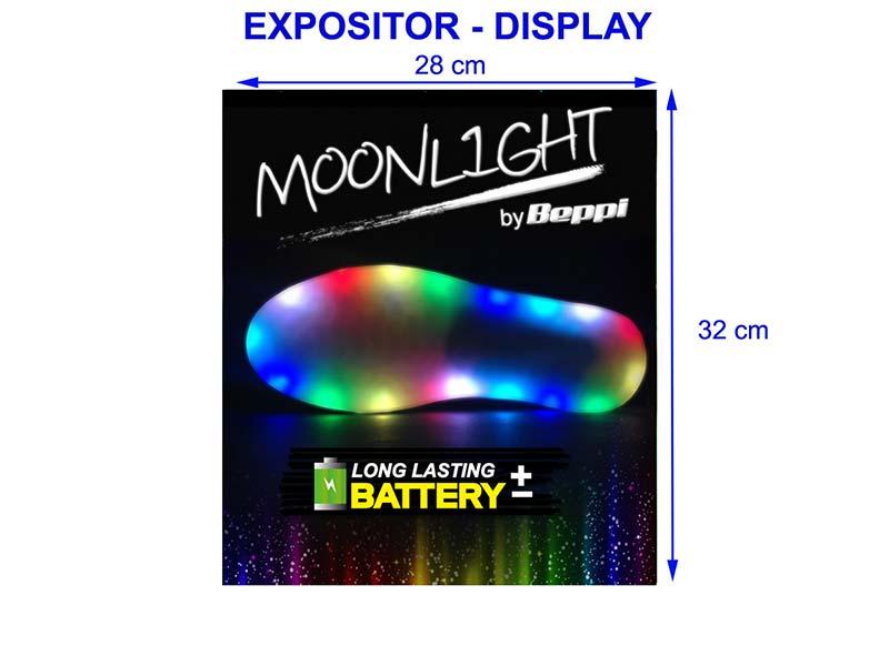 Displays - 1000532